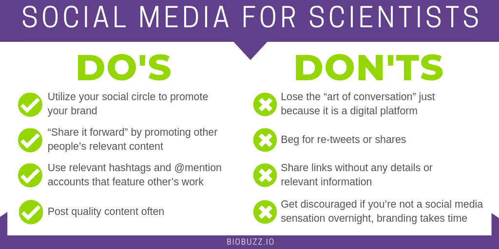 BioBuzz's Social Media for Scientists Do's and Don'ts