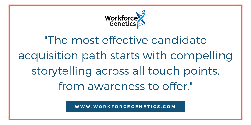 Workforce Genetics - custom employer branding services and consulting